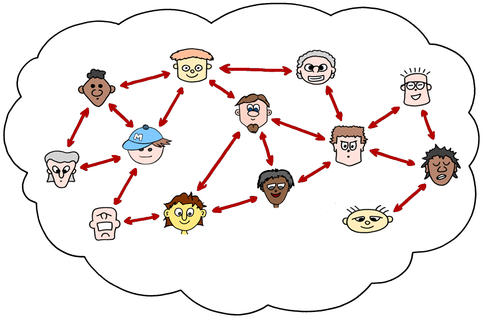 How Networks Aid Creativity